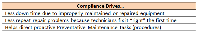 Compliance Drives Chart nfpa 79 blog